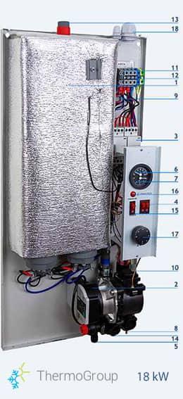<small> Caldeira elétrica </small> 18 kW